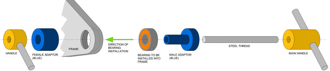 Extracting Bearings for Blue adaptors