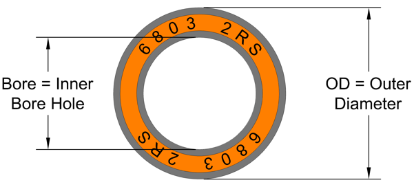 Image of Bearing Diagram